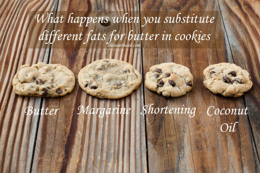We have tested cookie recipes with different fats like, butter, coconut oil, margarine etc so you know how your cookie