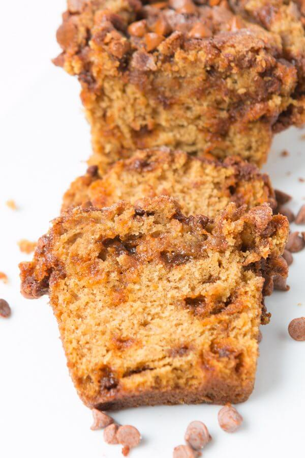 I don't care what day, month or even hour it is, I want this loaded cinnamon chip pumpkin bread for breakfast, lunch and dinner. It's seriously that good.