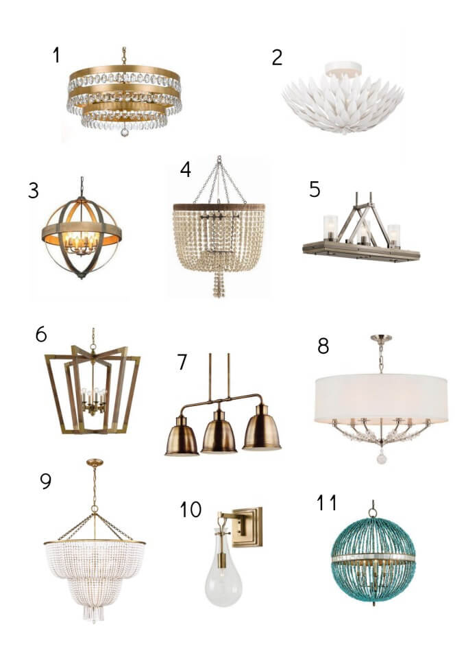 Today is all about lighting trends and our office sneak peek. We have learned so much and found truly beautiful pieces that we just had to share with you.